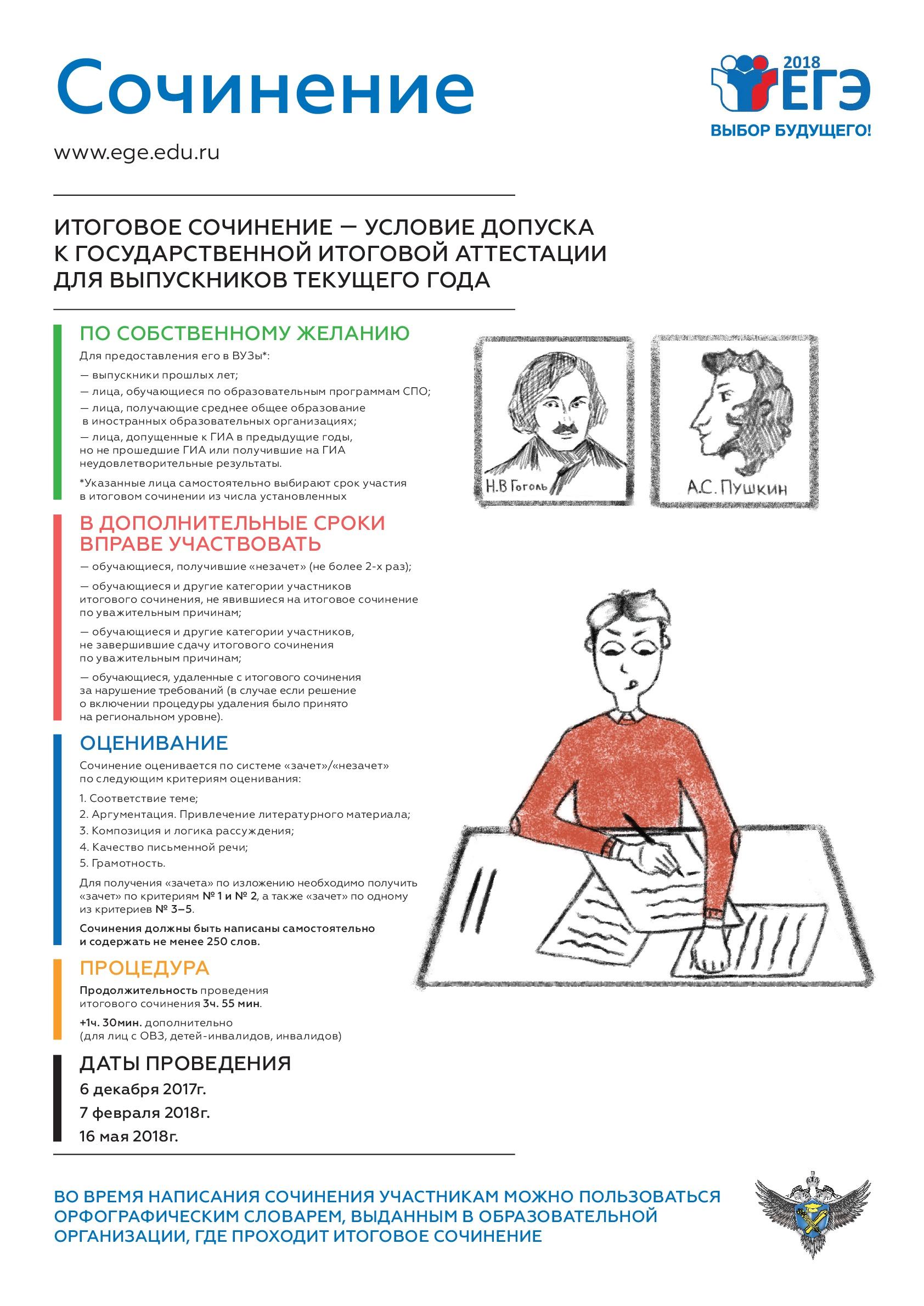 Инструкция по проведению итоговой аттестации выпускников школ в 2018 году